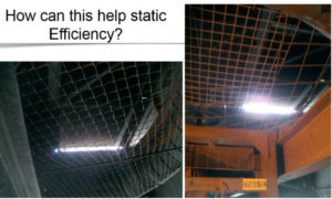 static efficiency